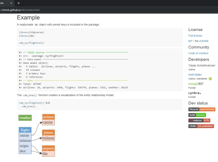 Arima Anomaly Detection Python